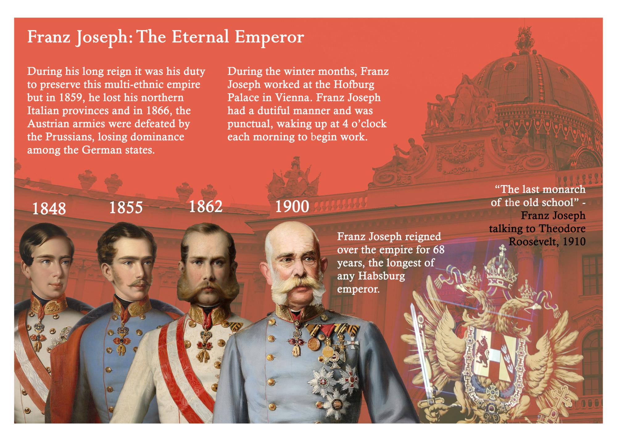 "Page from double page about the life of Emperor Franz Joseph from the book ""Franz Joseph and the Fall of the Habsburg Monarchy"", Edmund Rogers"